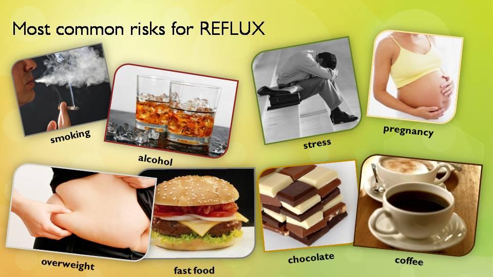Risikofaktoren für Reflux